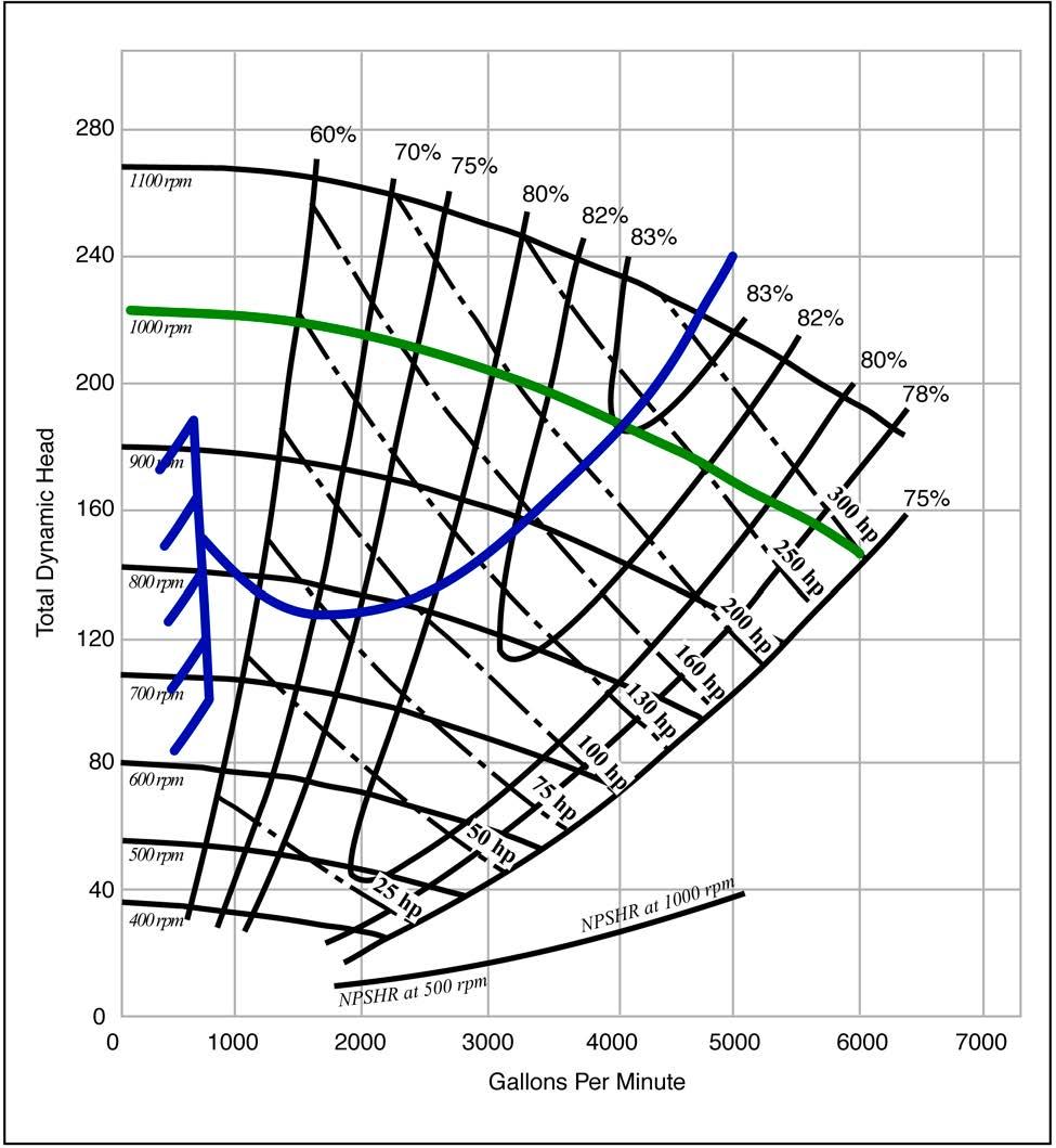 performance curve2.jpg