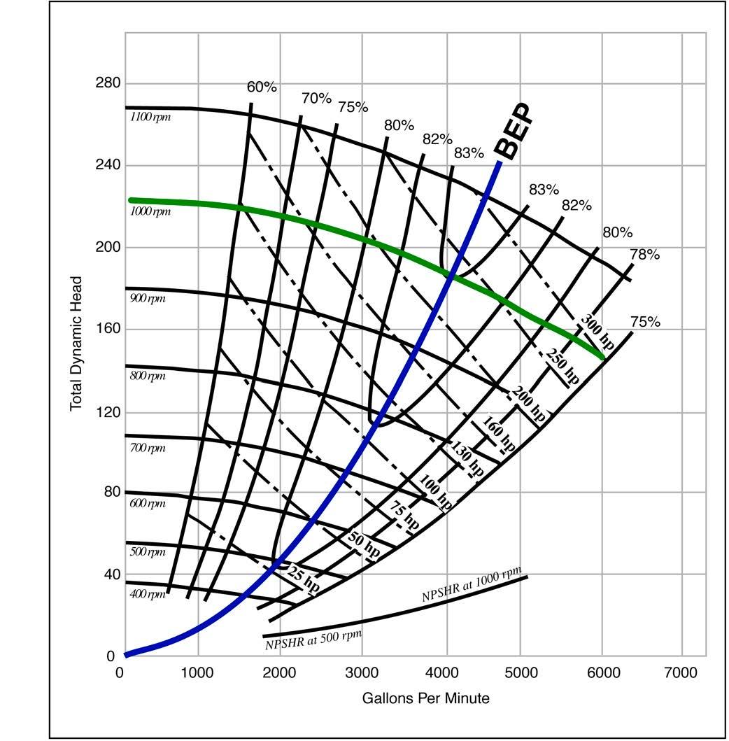 performance-curve1.jpg